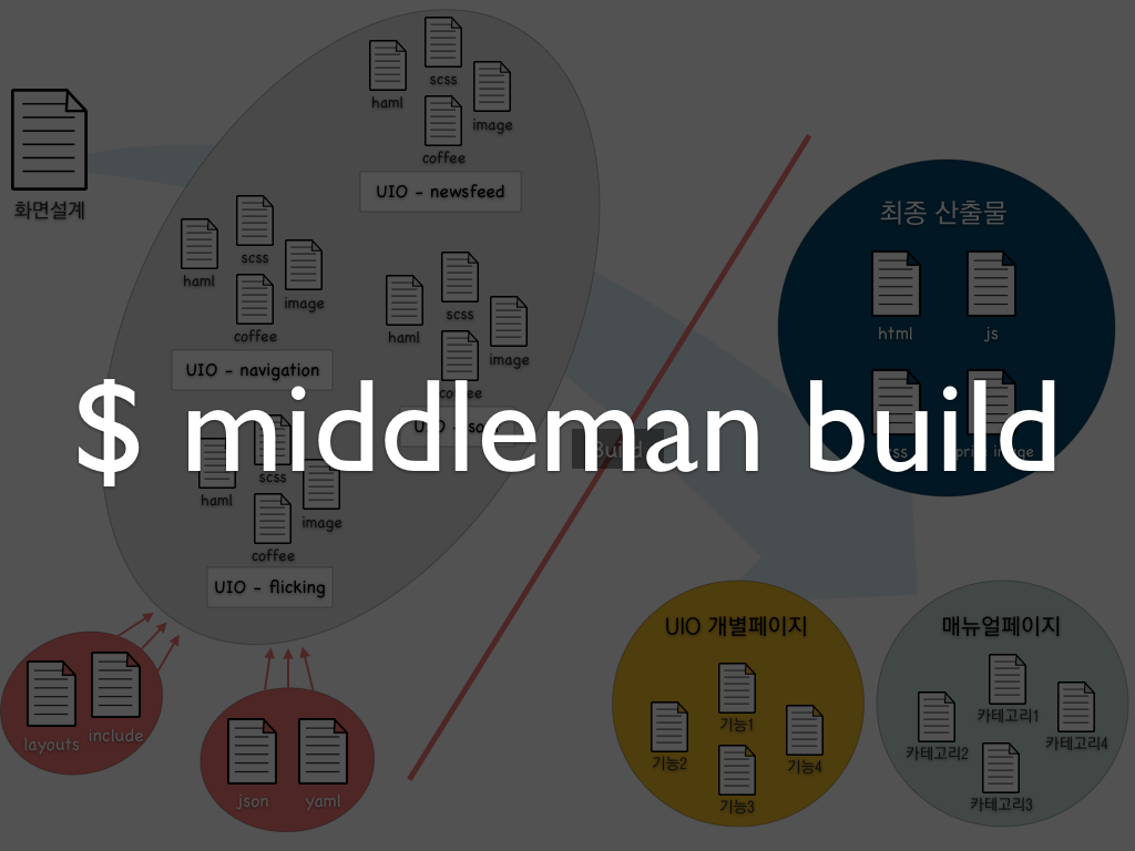 middleman.003